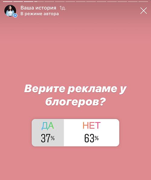 Реклама у блогеров в Instagram — подробное руководство
