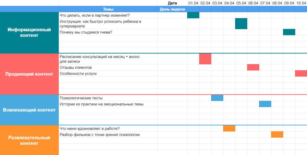 Пример контент плана психолога